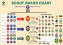 Thumbnail 4855 awardchart scoutsau   update 2016